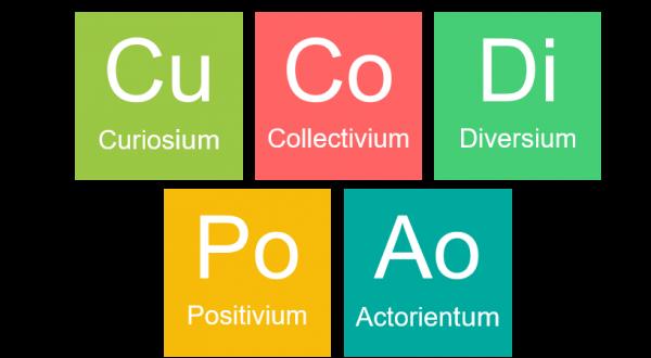 İhtiyacımız olan elementler